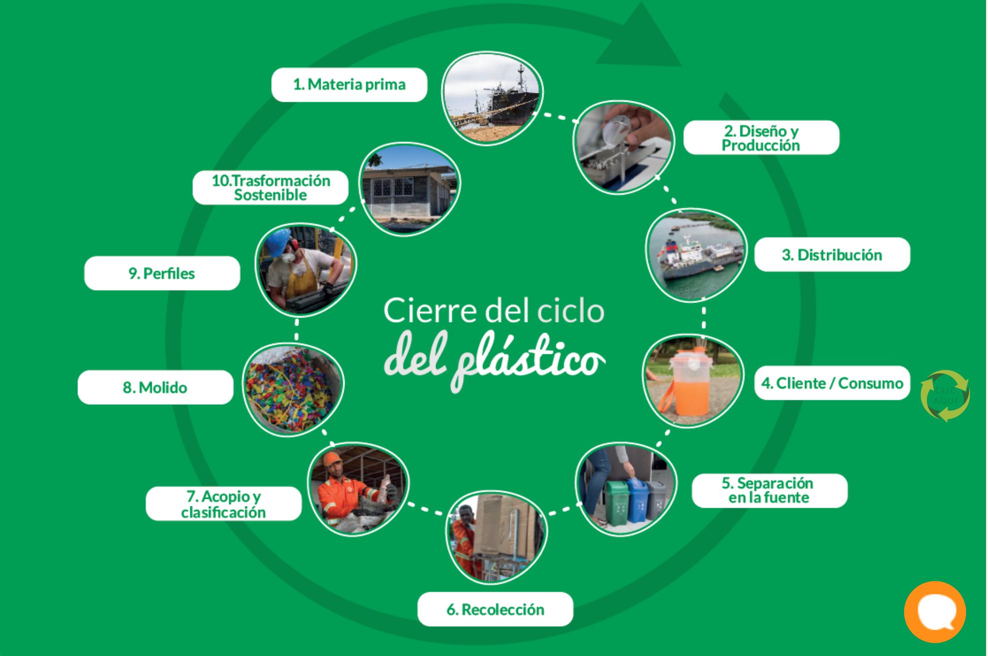 esenttia-anuncio-la-construccion-de-una-planta-sostenible-en-colombia-2-alt