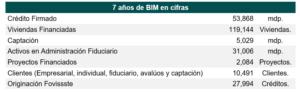Banco Inmobiliario de México