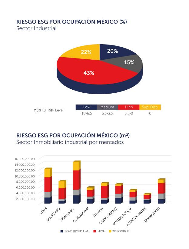el-impacto-del-esg-en-el-corporate-real-estate-de-mexico-1-alt