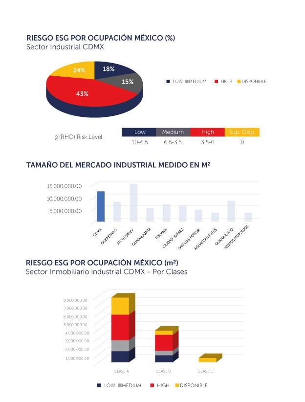 el-impacto-del-esg-en-el-corporate-real-estate-de-mexico-2-alt